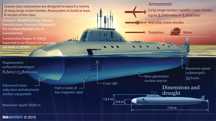 K-329 Severodvinsk, 4th-generation Project 885 Yasen/Graney class nuclear sub (RIA Novosti)
