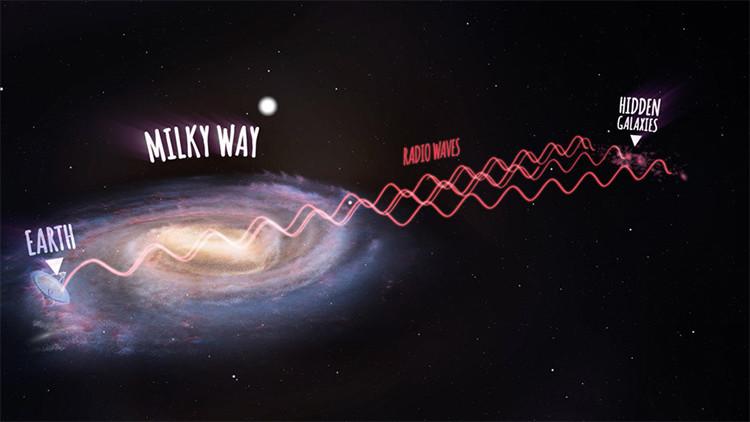 Video: Descubren cientos de galaxias ocultas detrás de la Vía Láctea