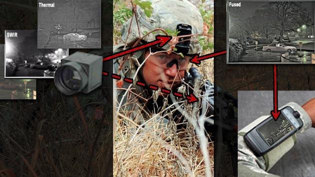 Soldados de EE.UU. tendrán 'visión de depredadores'