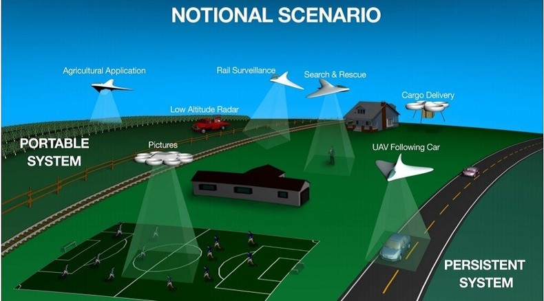 Google Nasa Work Together To Design Drone Air Traffic