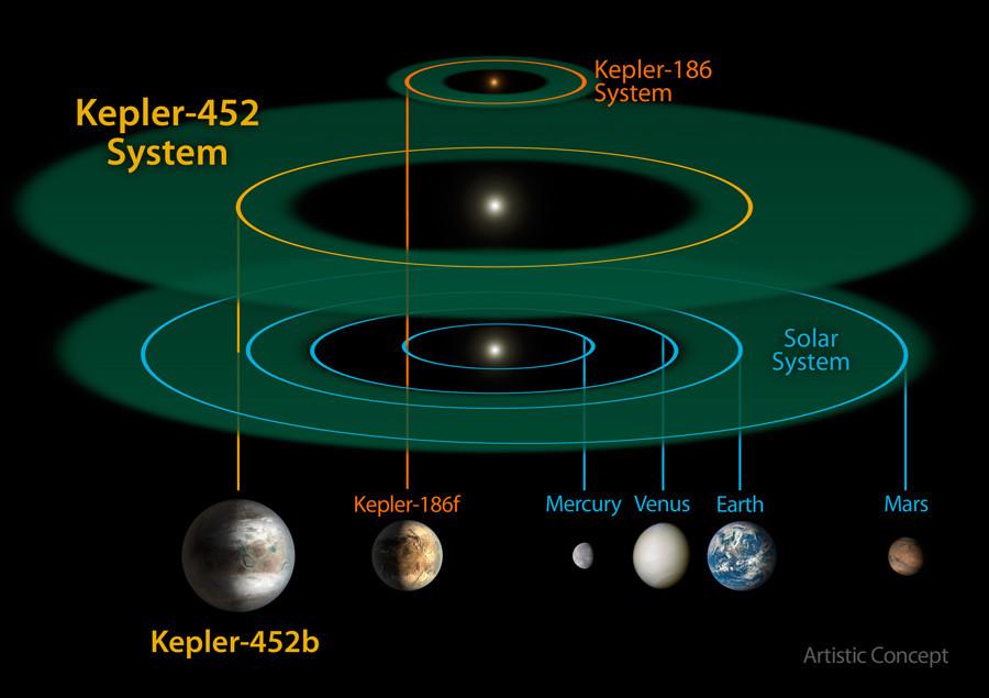 © JPL-CalTech / R. Hurt