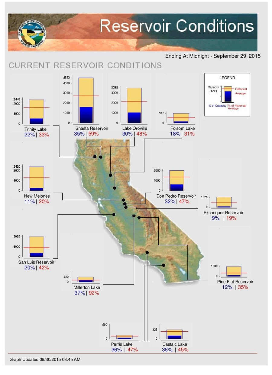 © California Department of Water Resources