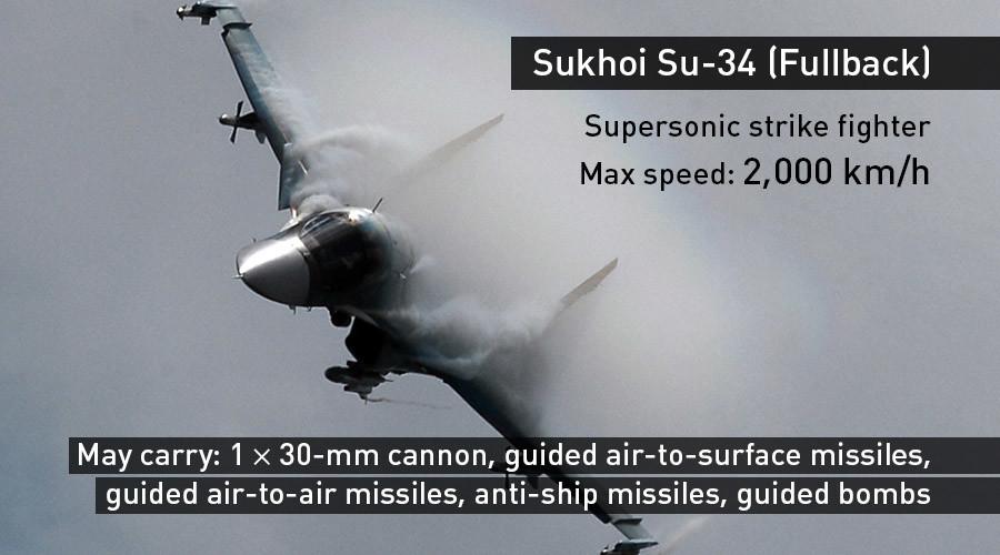 Su-34 © Maksim Blinov