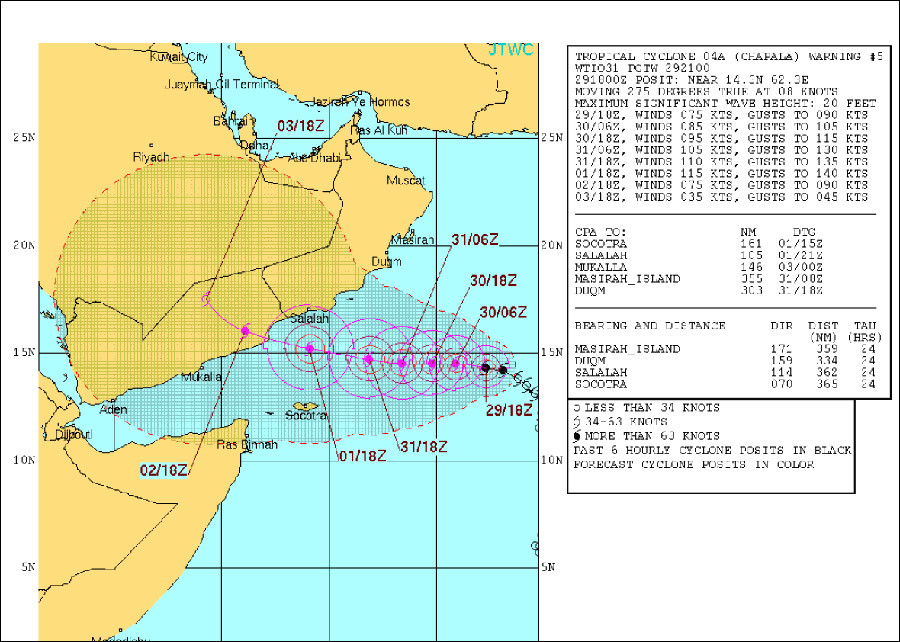 The latest forecast track for Cyclone Chapala brings the storm toward the coast of Yemen and Oman. © US Navy/JTWC