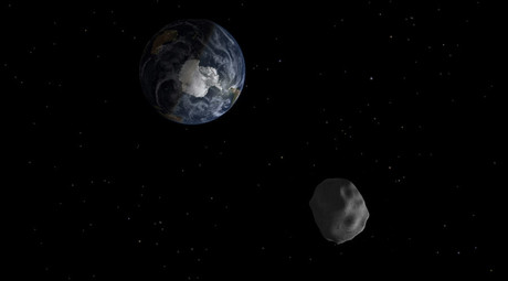 The passage of asteroid 2012 DA14 through the Earth-moon system ©