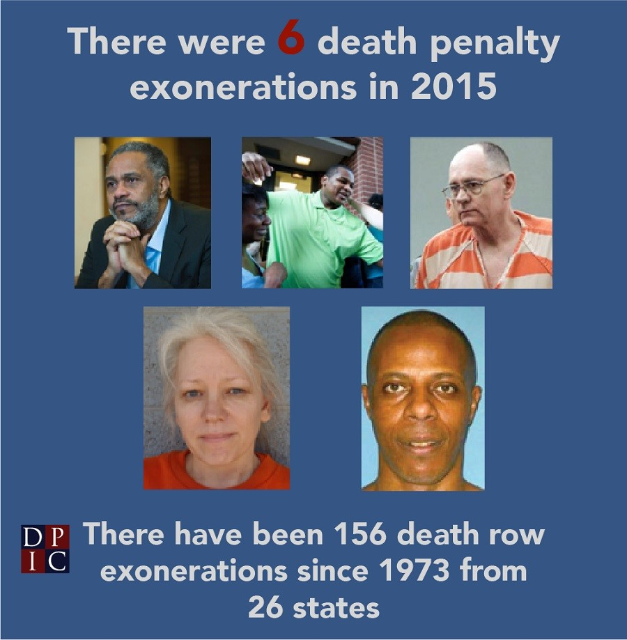 the death penalty in america and its criticism Pope francis calls for abolishing death penalty and life unable to accept criticism your gift to america allows us to pursue the truth in the service.
