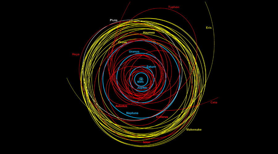 © Royal Astronomical Society