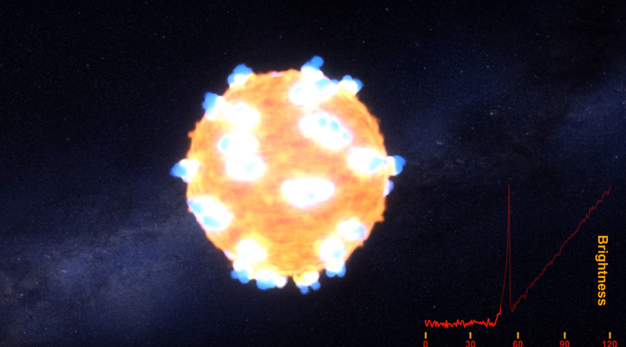 Champagne Supernova: Gigantic exploding star finally captured in the act (VIDEO)