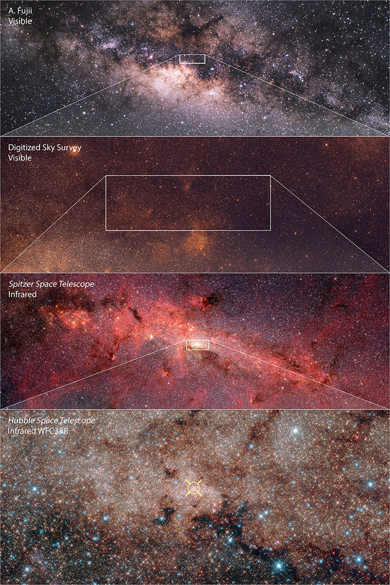 This annotated, infrared image from the Hubble Space Telescope shows the scale of the galactic core. © NASA, ESA, and the Hubble Heritage Team.