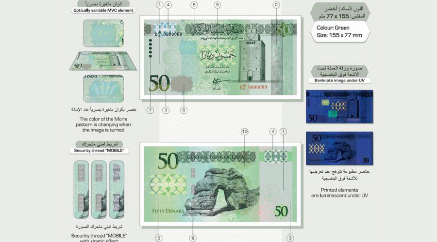 Libya's parallel central bank issues banknotes printed in Russia