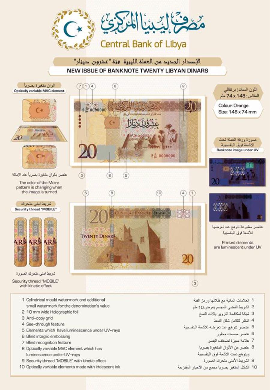 © بيدا مصرف ليبيا المركزي