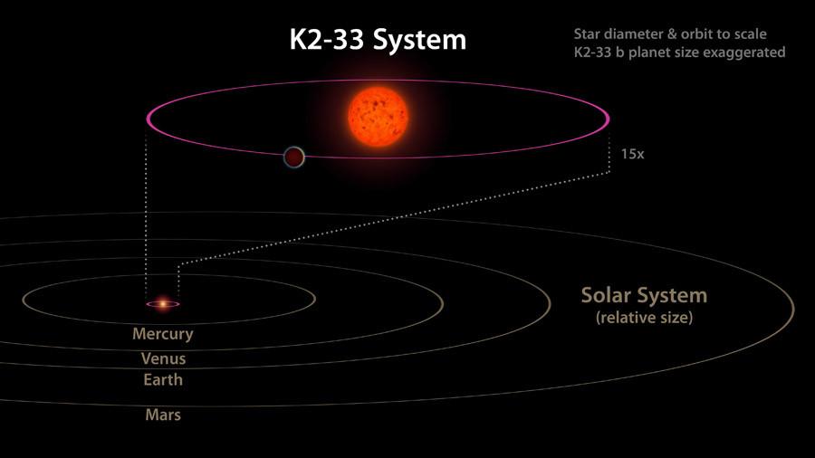 © NASA / JPL-Caltech