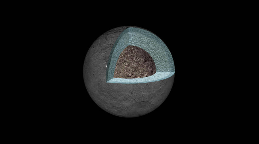 Inside Ceres: Gravity study sheds new light on dwarf planet's peculiar core