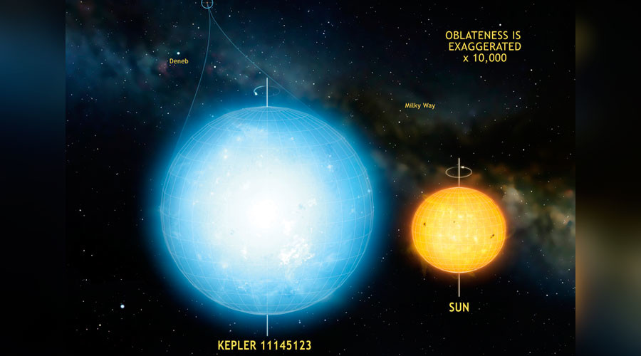 Roundest-ever natural object found 5,000 light years away