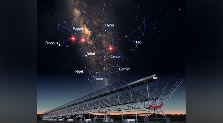 Alien spacecraft or merging black holes? Powerful radio bursts are from outer space, say scientists
