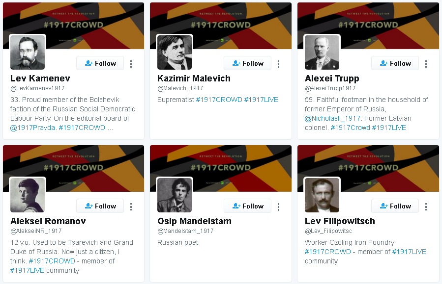 #1917CROWD: Most followed citizens of Imperial Russia on Twitter