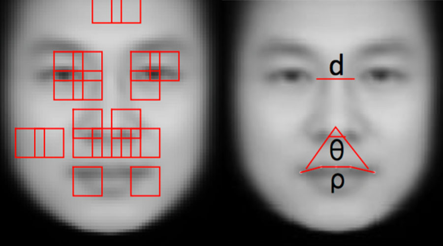 Scientific racism? Chinese professor defends facial-recognition study after Google scoffing