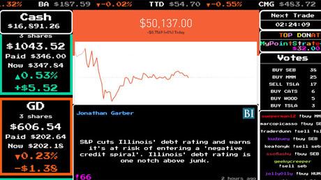 © StockStream / twitch.tv