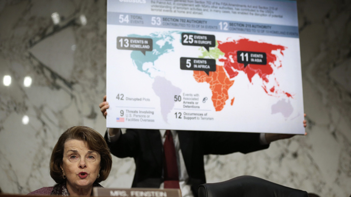 As an aide holds up a poster, U.S. Sen. Dianne Feinstein (D-CA) speaks during a hearing before the Senate Judiciary Committee July 31, 2013 on Capitol Hill in Washington, DC (AFP Photo / Alex Wong)