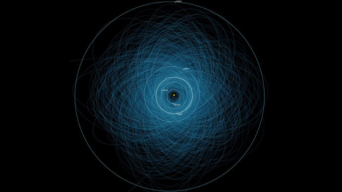 Stunning NASA map reveals paths of 1,400 huge 'hazard' asteroids