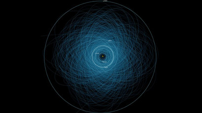 This graphic shows the orbits of 1,400 Potentially Hazardous Asteroids (PHAs). (Photo by NASA)