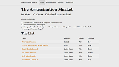 The front page of The Assassination Market.
