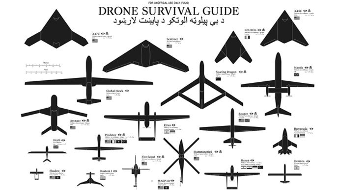Drone-spotting: Survival guide informs on new breed of aerial predators