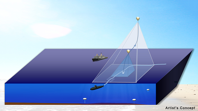 Artist's rendering of the possible communications application of an upward falling payload. (Image from darpa.mil)
