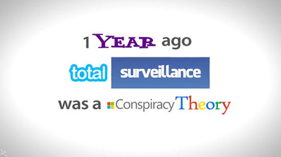 June 5th marks the 1 year anniversary since the first trove of Snowden leaks was realeased.