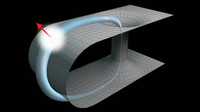 Space-time structure exhibiting closed paths in space (horizontal) and time (vertical). A quantum particle travels through a wormhole back in time and returns to the same location in space and time. (Photo credit: Martin Ringbauer)