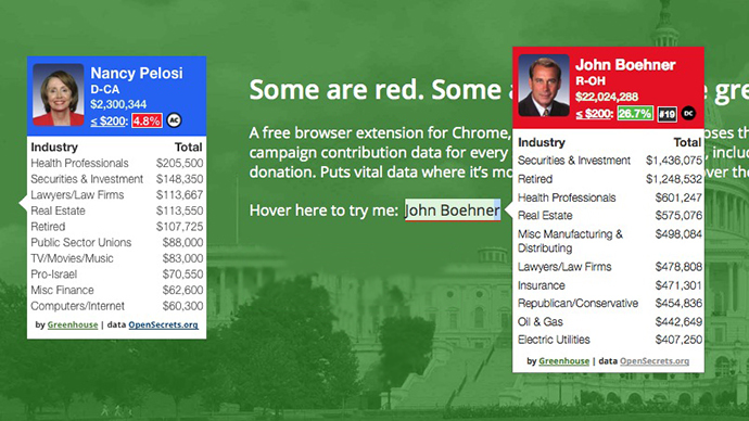 Teen builds browser plugin that unmasks political money trail