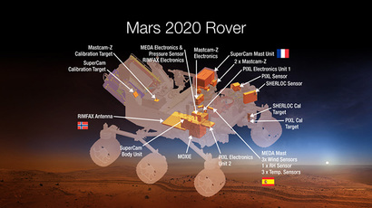 An artist concept image of where seven carefully-selected instruments will be located on NASA's Mars 2020 rover. The instruments will conduct unprecedented science and exploration technology investigations on the Red Planet as never before. (Image Credit: NASA)