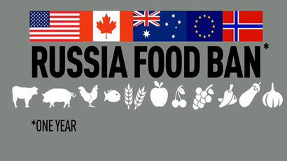 "Russia's food sanctions have ""benign"" effect on economy – S&P"