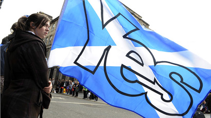 Support for Scottish independence surges 4% as 'Yes' campaign gains momentum – poll