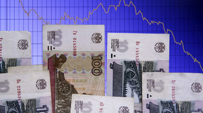 The Russian ruble's tumultuous history