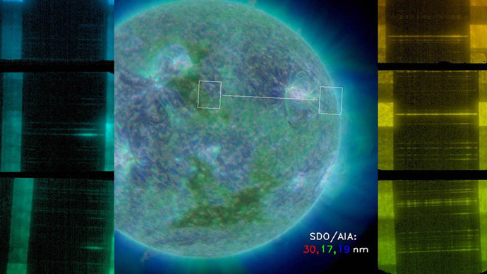 'Real breakthrough': Discovery of nanoflares solves sun's coronal heat mystery