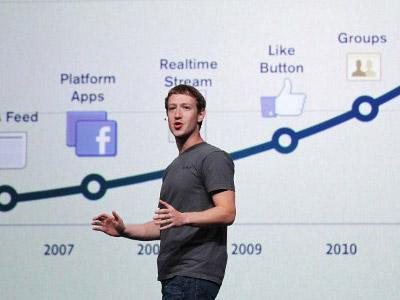 Will Facebook go .ru?
