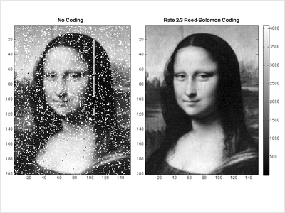 A digital version of the Mona Lisa has been beamed to space using lasers. (Image courtesy: Xiaoli Sun, NASA Goddard)