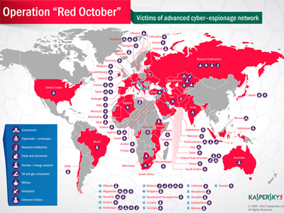 'Red October': Global cyber-spy network uncovered by Russian experts