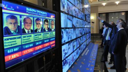 A display showing preliminary results of the Russian presidential election at the Central Election Commission's Election 2012 information center (RIA Novosti / Ruslan Krivobok)