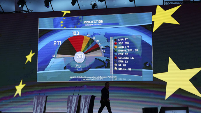 A man walks past a board displaying provisional results of the European Parliament election at the EU Parliament in Brussels May 25, 2014. May 25, 2014. (Reuters/Francois Lenoir)