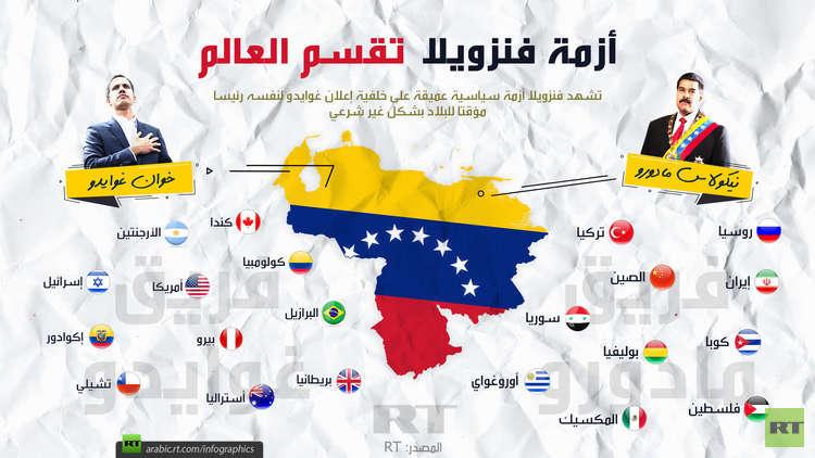 انقلاب على مادورو - متجدد 5c4ed8f3d43750a7768b456b